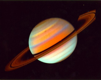 Aspects of Saturn – Fourth Dimensional Astrology