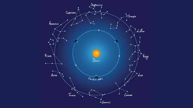 Makara Sankranti - when the Sun enters Sagittarius