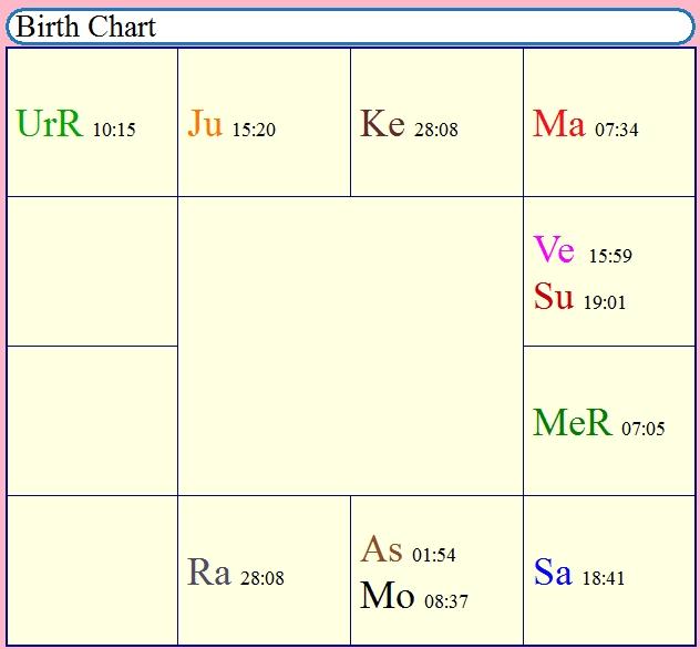 juno-birth
