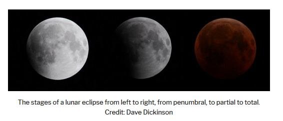 stages of eclipse