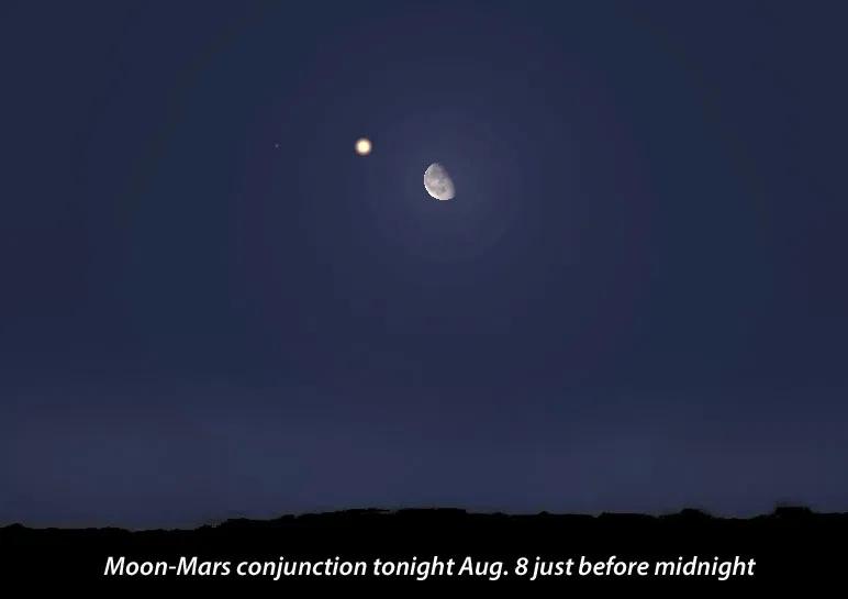 Mars-Moon conjunction