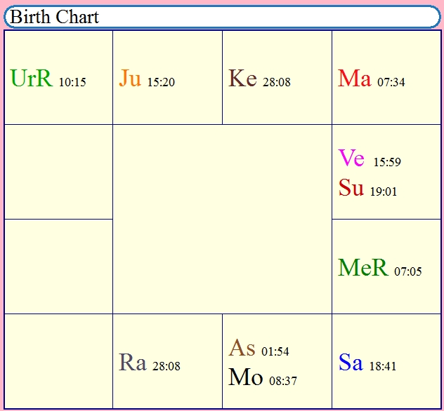 Images of Juno Birth Chart - #rock-cafe
