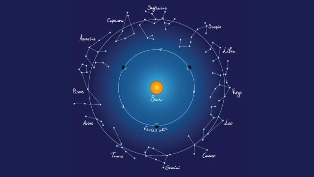 Whewn the Sun enters Capricorn